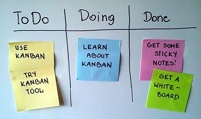 Simple-kanban-board-